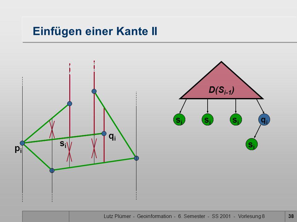Lutz Plümer - Geoinformation - 6. Semester - SS 2001 - Vorlesung 838 Einfügen einer Kante II D(S i-1 ) qiqi sisi sisi sisi sisi qiqi pipi sisi sisi si