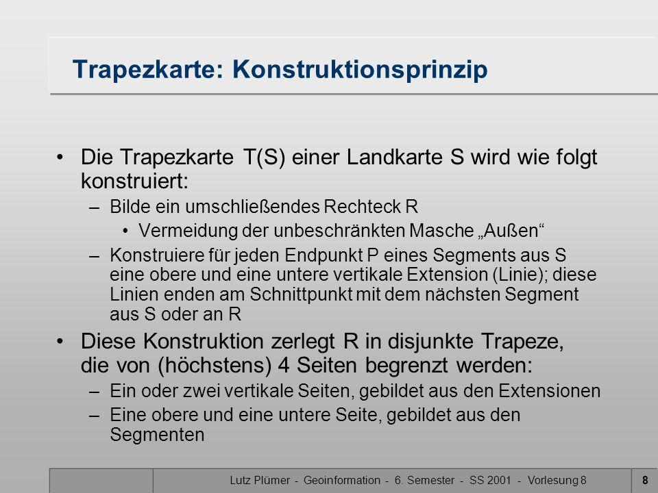 Lutz Plümer - Geoinformation - 6. Semester - SS 2001 - Vorlesung 88 Trapezkarte: Konstruktionsprinzip Die Trapezkarte T(S) einer Landkarte S wird wie