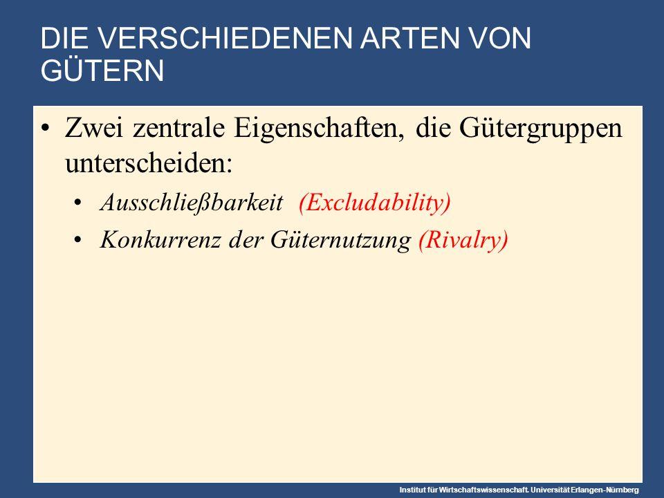 Institut für Wirtschaftswissenschaft. Universität Erlangen-Nürnberg DIE VERSCHIEDENEN ARTEN VON GÜTERN Zwei zentrale Eigenschaften, die Gütergruppen u