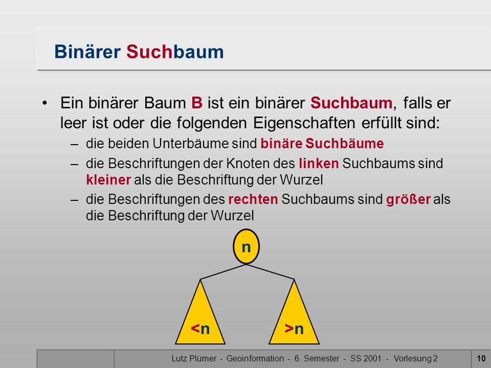 Lutz Plümer - Geoinformation - 6. Semester - SS 2001 - Vorlesung 210 Binärer Suchbaum Ein binärer Baum B ist ein binärer Suchbaum, falls er leer ist o