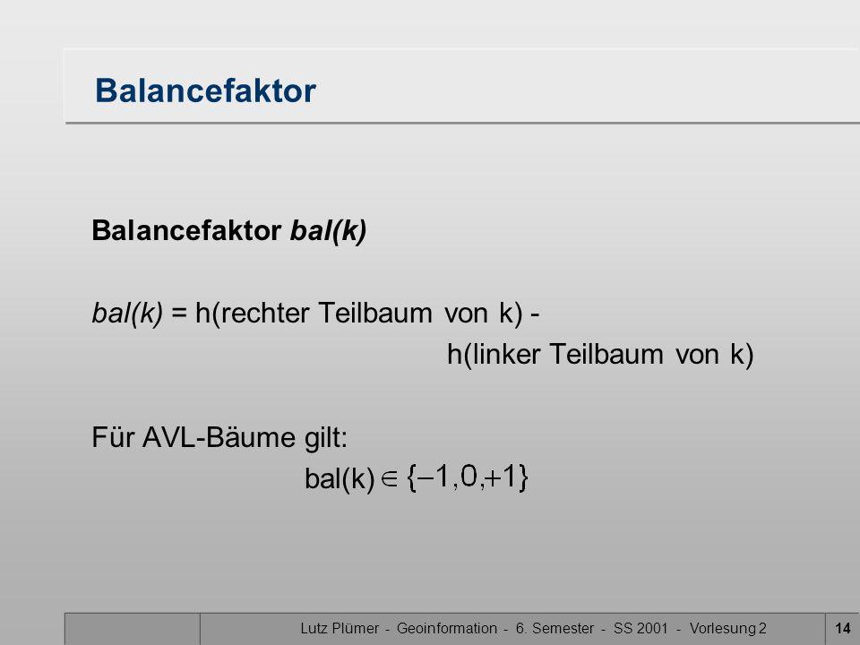 Lutz Plümer - Geoinformation - 6. Semester - SS 2001 - Vorlesung 214 Balancefaktor Balancefaktor bal(k) bal(k) = h(rechter Teilbaum von k) - h(linker
