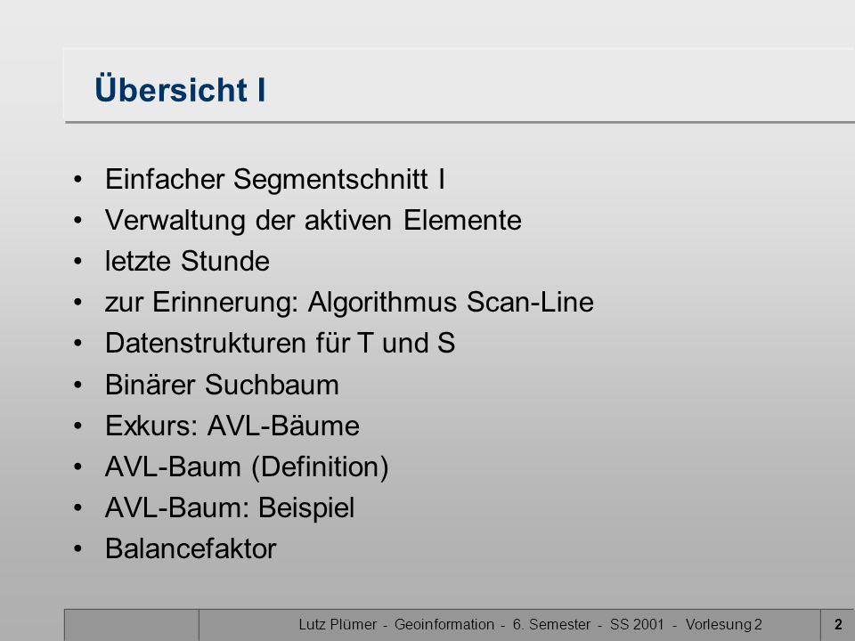 Lutz Plümer - Geoinformation - 6. Semester - SS 2001 - Vorlesung 22 Übersicht I Einfacher Segmentschnitt I Verwaltung der aktiven Elemente letzte Stun
