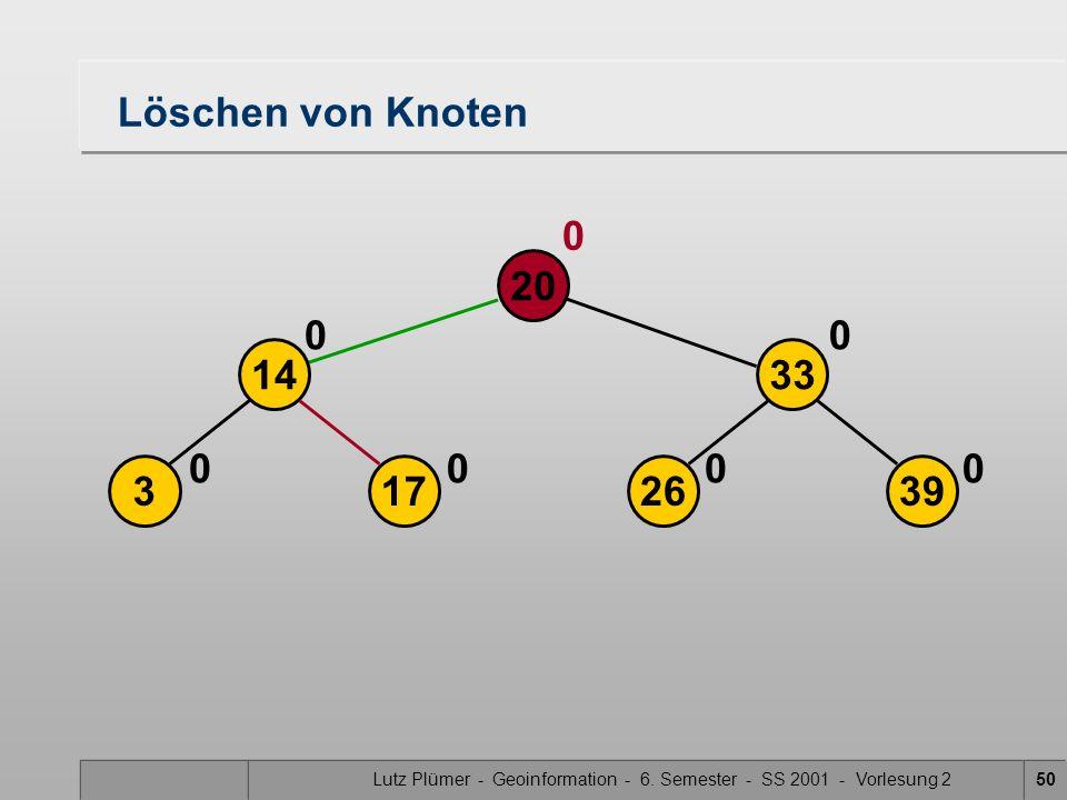 Lutz Plümer - Geoinformation - 6. Semester - SS 2001 - Vorlesung 250 20 173 14 00 0 26 33 39 00 0 0 Löschen von Knoten