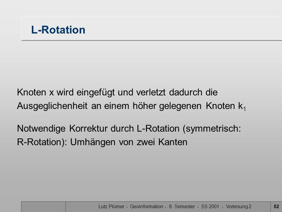 Lutz Plümer - Geoinformation - 6. Semester - SS 2001 - Vorlesung 252 L-Rotation Knoten x wird eingefügt und verletzt dadurch die Ausgeglichenheit an e