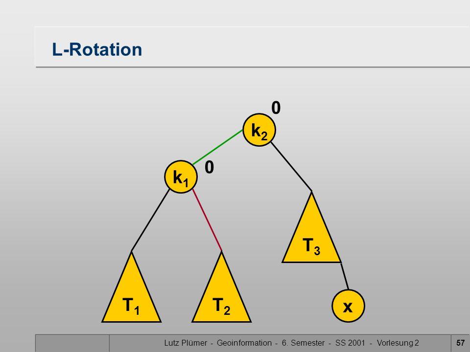 Lutz Plümer - Geoinformation - 6. Semester - SS 2001 - Vorlesung 257 L-Rotation T1T1 k1k1 k2k2 x 0 T2T2 T3T3 0