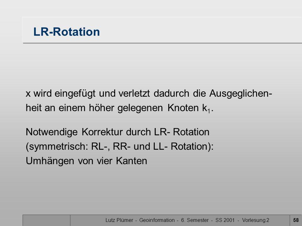 Lutz Plümer - Geoinformation - 6. Semester - SS 2001 - Vorlesung 258 LR-Rotation x wird eingefügt und verletzt dadurch die Ausgeglichen- heit an einem