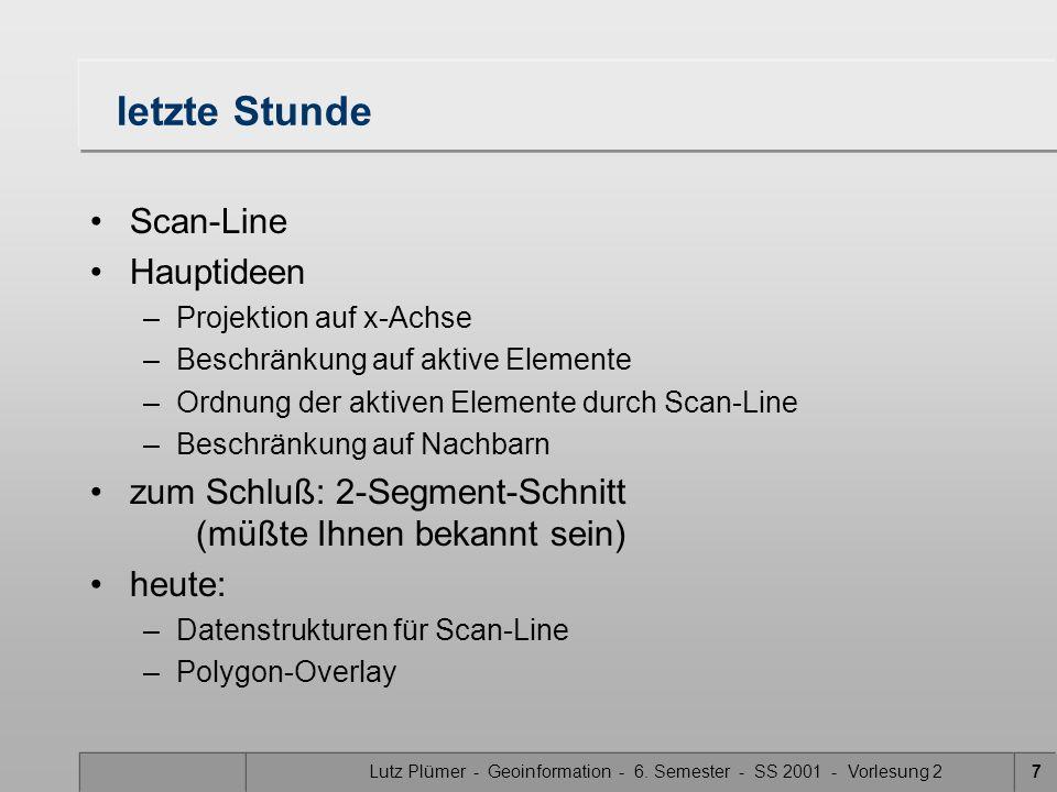 Lutz Plümer - Geoinformation - 6. Semester - SS 2001 - Vorlesung 27 letzte Stunde Scan-Line Hauptideen –Projektion auf x-Achse –Beschränkung auf aktiv