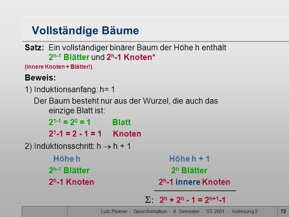 Lutz Plümer - Geoinformation - 6. Semester - SS 2001 - Vorlesung 272 Vollständige Bäume Satz: Ein vollständiger binärer Baum der Höhe h enthält 2 h-1