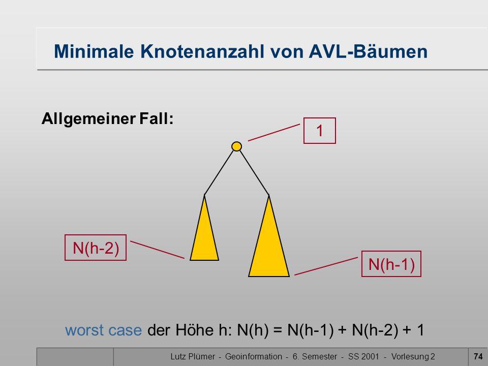 Lutz Plümer - Geoinformation - 6. Semester - SS 2001 - Vorlesung 274 Minimale Knotenanzahl von AVL-Bäumen Allgemeiner Fall: N(h-2) N(h-1) 1 worst case