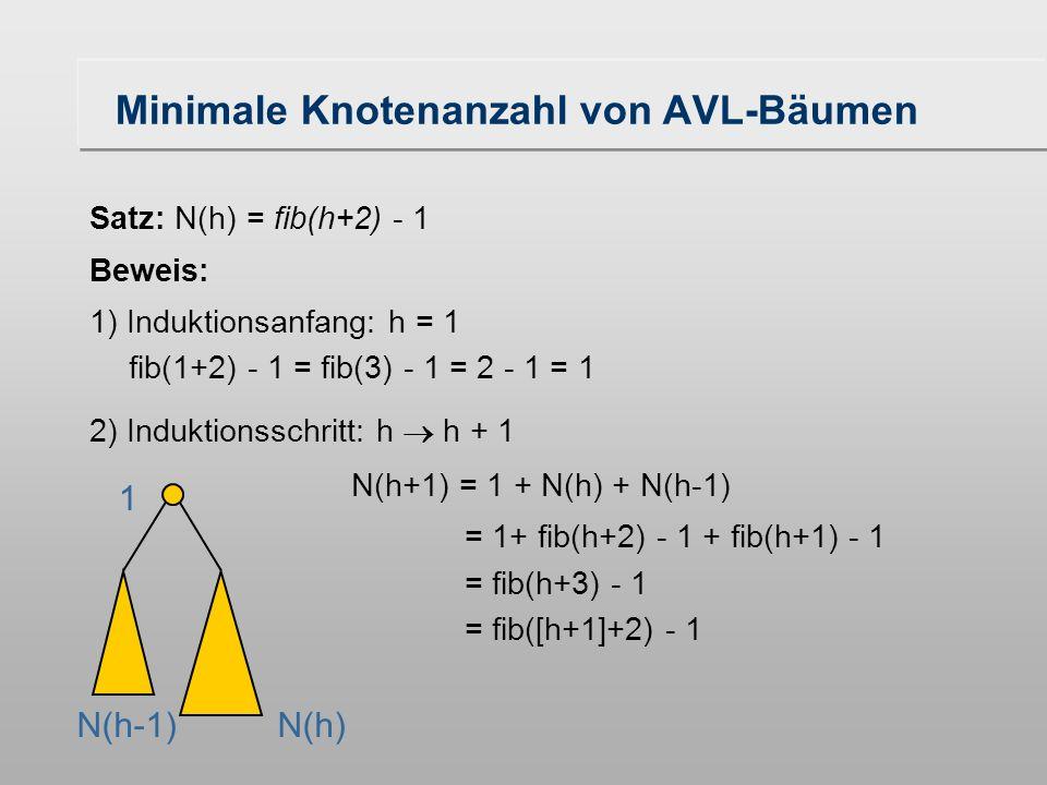 Satz: N(h) = fib(h+2) - 1 Beweis: 1) Induktionsanfang: h = 1 fib(1+2) - 1 = fib(3) - 1 = 2 - 1 = 1 N(h)N(h-1) 1 N(h+1) = 1 + N(h) + N(h-1) = 1+ fib(h+