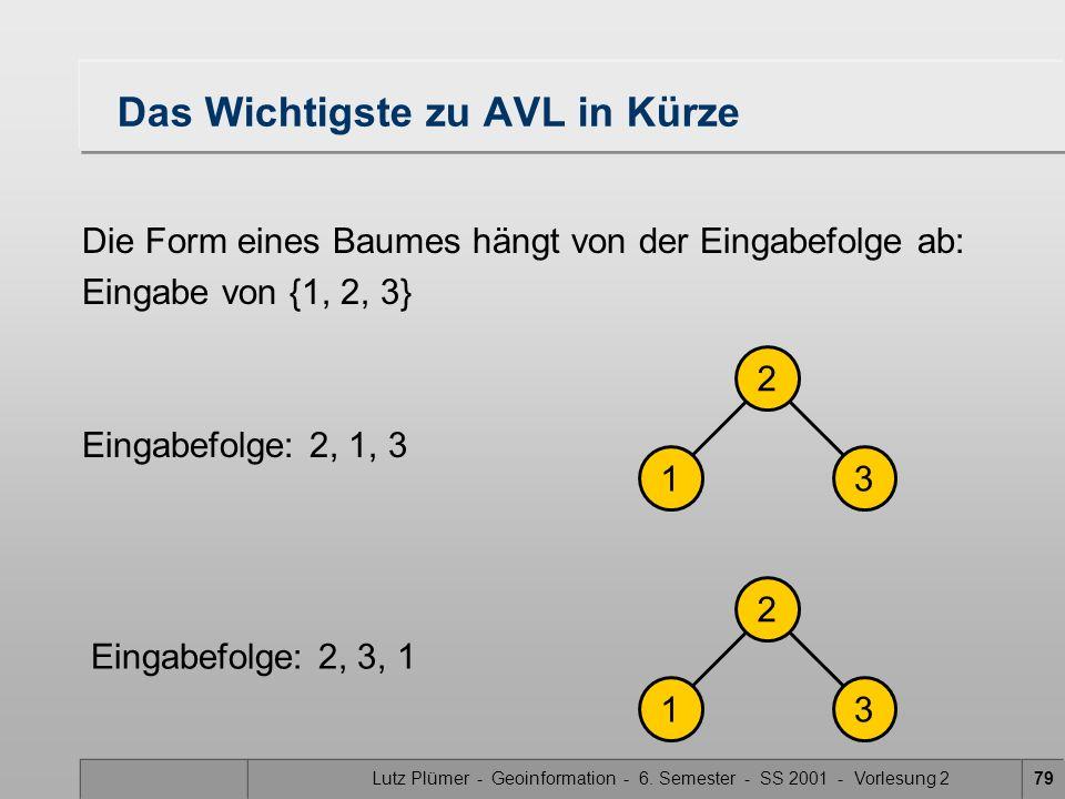 Lutz Plümer - Geoinformation - 6. Semester - SS 2001 - Vorlesung 279 Das Wichtigste zu AVL in Kürze Die Form eines Baumes hängt von der Eingabefolge a