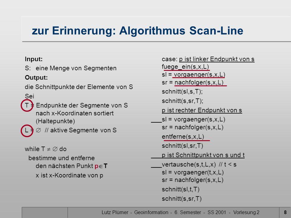 Lutz Plümer - Geoinformation - 6. Semester - SS 2001 - Vorlesung 28 zur Erinnerung: Algorithmus Scan-Line Input: S: eine Menge von Segmenten Output: d