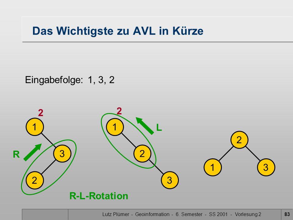 Lutz Plümer - Geoinformation - 6. Semester - SS 2001 - Vorlesung 283 Das Wichtigste zu AVL in Kürze Eingabefolge: 1, 3, 2 2 13 3 2 1 3 2 1 R-L-Rotatio