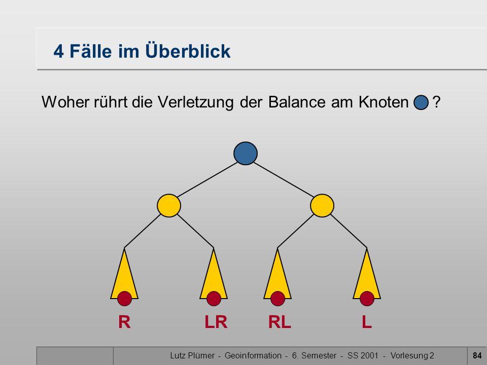 Lutz Plümer - Geoinformation - 6. Semester - SS 2001 - Vorlesung 284 4 Fälle im Überblick Woher rührt die Verletzung der Balance am Knoten ? RLRRLL