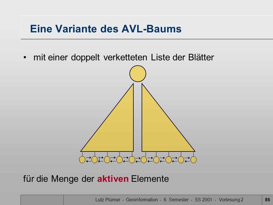 Lutz Plümer - Geoinformation - 6. Semester - SS 2001 - Vorlesung 286 Eine Variante des AVL-Baums mit einer doppelt verketteten Liste der Blätter für d