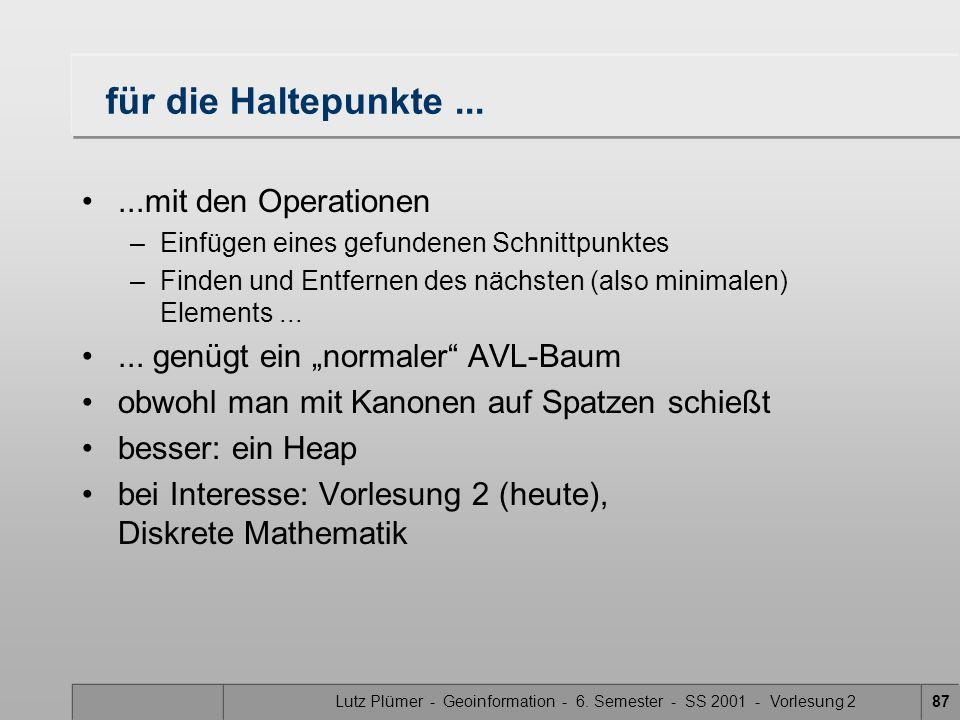 Lutz Plümer - Geoinformation - 6. Semester - SS 2001 - Vorlesung 287 für die Haltepunkte......mit den Operationen –Einfügen eines gefundenen Schnittpu