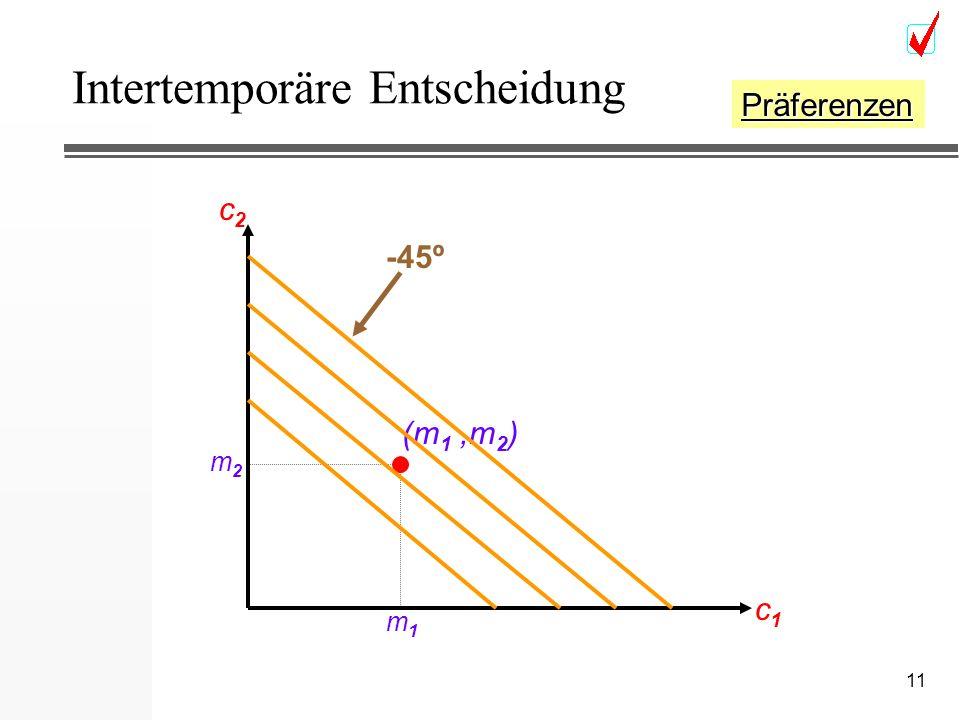 11 Intertemporäre Entscheidung (m 1,m 2 ) c2c2 c1c1 m2m2 m1m1 Präferenzen -45º