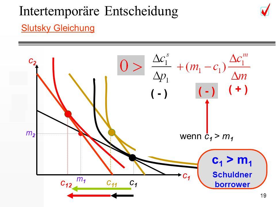 19 Intertemporäre Entscheidung c2c2 c1c1 m2m2 m1m1 Slutsky Gleichung c 12 c1c1 c 11 Substitutionseffekt ( - ) Einkommenseffekt ( + )( ? ) (c 1 normale