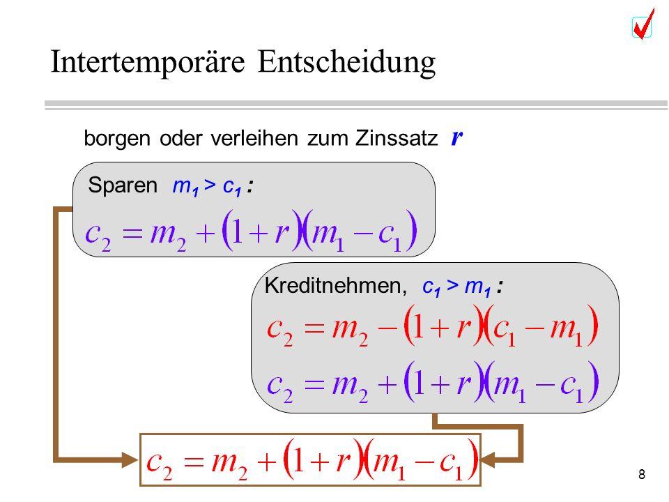 19 Intertemporäre Entscheidung c2c2 c1c1 m2m2 m1m1 Slutsky Gleichung c 12 c1c1 c 11 Substitutionseffekt ( - ) Einkommenseffekt ( + )( .