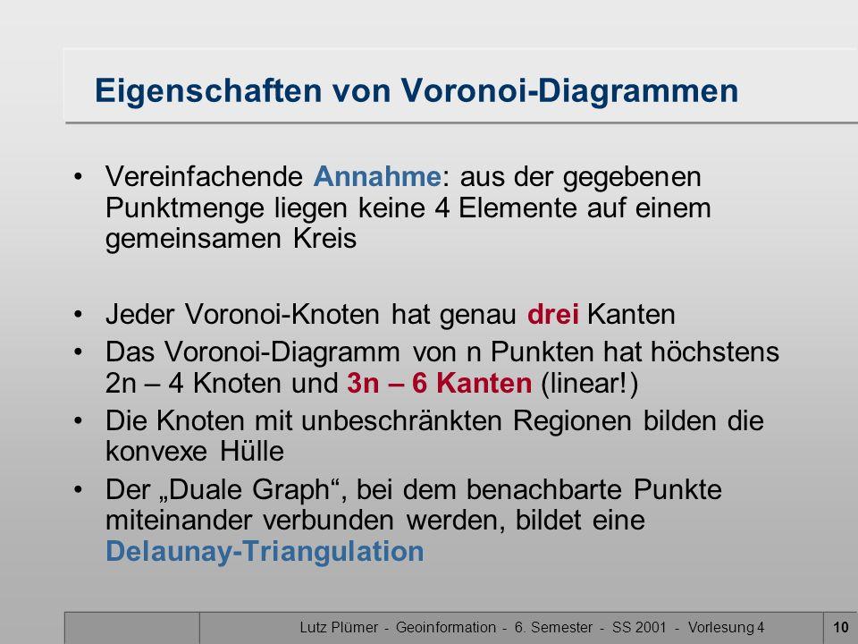 Lutz Plümer - Geoinformation - 6. Semester - SS 2001 - Vorlesung 410 Eigenschaften von Voronoi-Diagrammen Vereinfachende Annahme: aus der gegebenen Pu