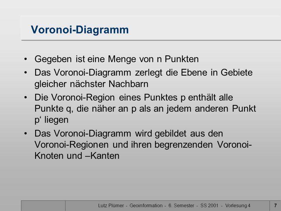 Lutz Plümer - Geoinformation - 6. Semester - SS 2001 - Vorlesung 47 Voronoi-Diagramm Gegeben ist eine Menge von n Punkten Das Voronoi-Diagramm zerlegt