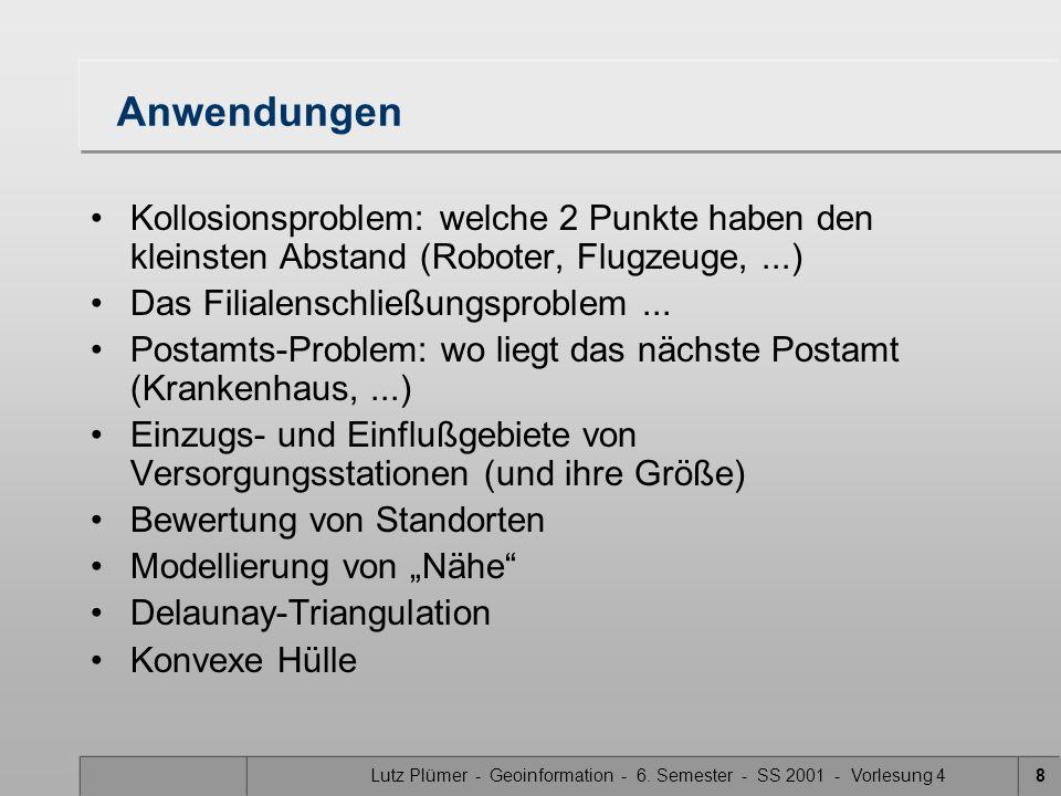 Lutz Plümer - Geoinformation - 6. Semester - SS 2001 - Vorlesung 48 Anwendungen Kollosionsproblem: welche 2 Punkte haben den kleinsten Abstand (Robote