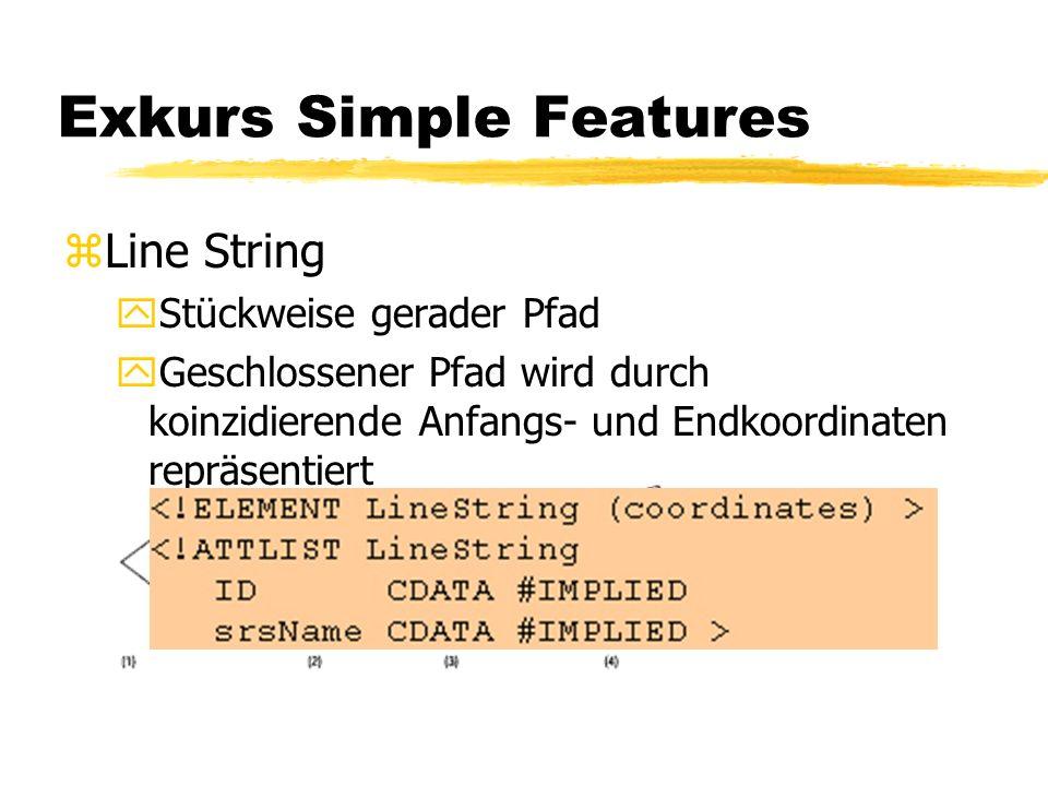 Exkurs Simple Features zLine String yStückweise gerader Pfad yGeschlossener Pfad wird durch koinzidierende Anfangs- und Endkoordinaten repräsentiert
