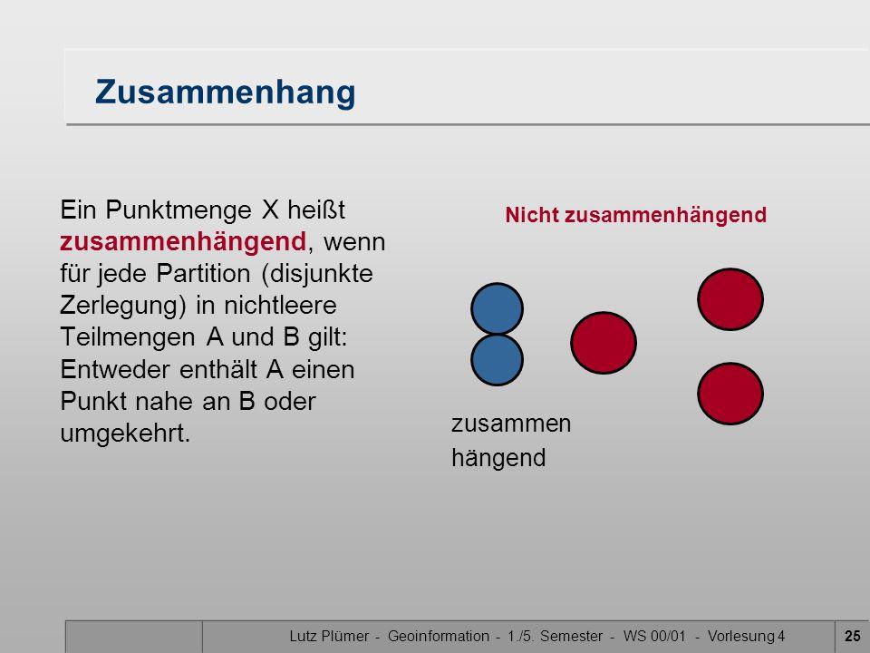 Lutz Plümer - Geoinformation - 1./5. Semester - WS 00/01 - Vorlesung 424 Beispiele Die Menge S Das Innere von S Abschluß von S Rand von S