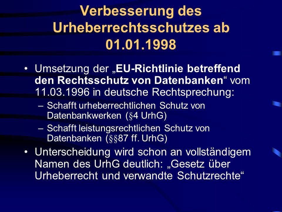Verbesserung des Urheberrechtsschutzes ab 01.01.1998 Umsetzung der EU-Richtlinie betreffend den Rechtsschutz von Datenbanken vom 11.03.1996 in deutsche Rechtsprechung: –Schafft urheberrechtlichen Schutz von Datenbankwerken (§4 UrhG) –Schafft leistungsrechtlichen Schutz von Datenbanken (§§87 ff.