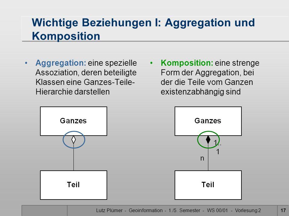 Lutz Plümer - Geoinformation - 1./5. Semester - WS 00/01 - Vorlesung 217 Wichtige Beziehungen I: Aggregation und Komposition Aggregation: eine speziel