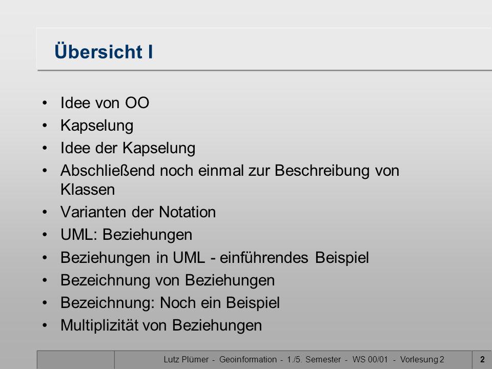 Lutz Plümer - Geoinformation - 1./5. Semester - WS 00/01 - Vorlesung 22 Übersicht I Idee von OO Kapselung Idee der Kapselung Abschließend noch einmal