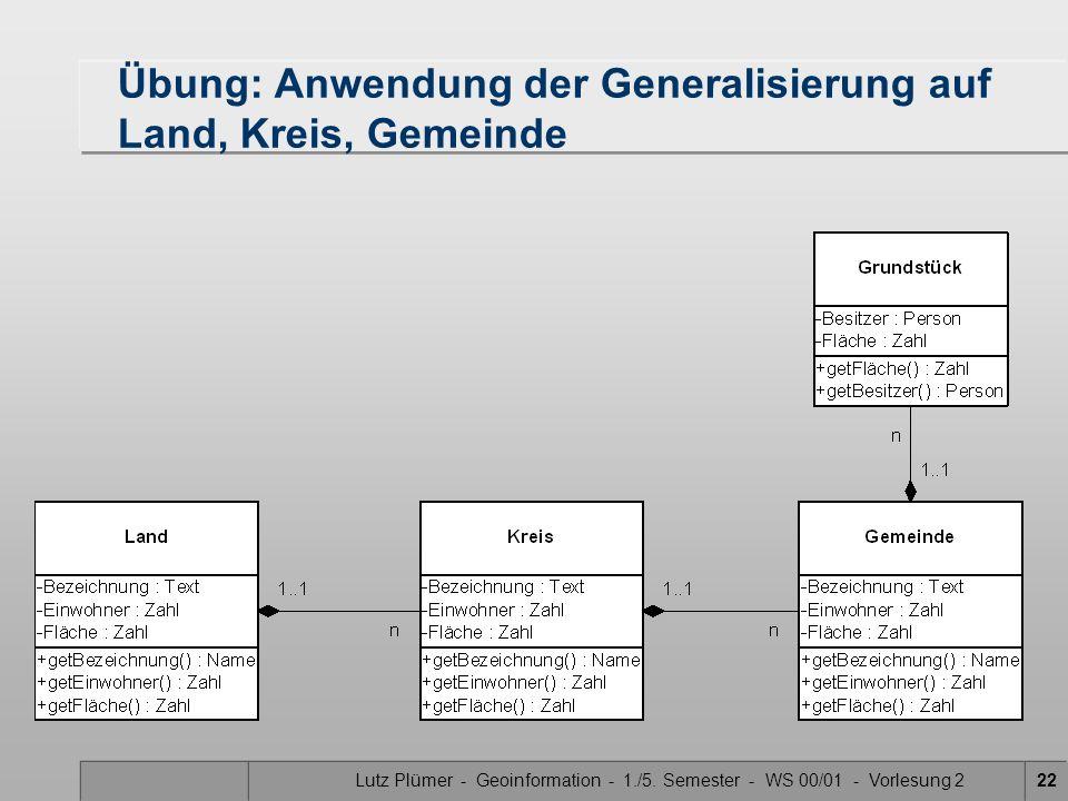 Lutz Plümer - Geoinformation - 1./5. Semester - WS 00/01 - Vorlesung 222 Übung: Anwendung der Generalisierung auf Land, Kreis, Gemeinde