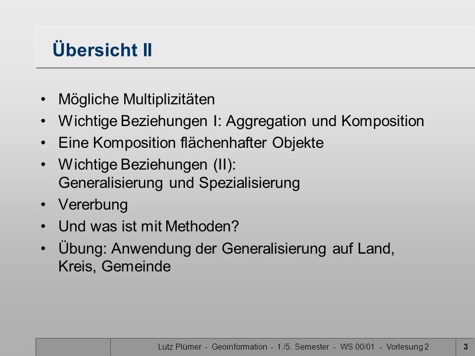 Lutz Plümer - Geoinformation - 1./5. Semester - WS 00/01 - Vorlesung 23 Übersicht II Mögliche Multiplizitäten Wichtige Beziehungen I: Aggregation und