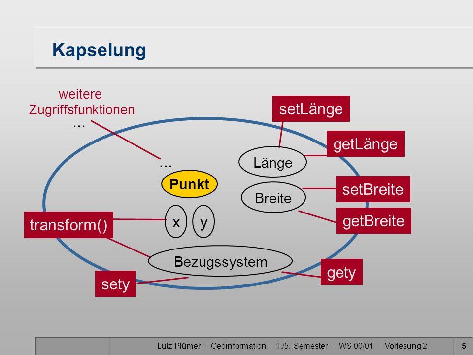 Lutz Plümer - Geoinformation - 1./5. Semester - WS 00/01 - Vorlesung 25 Kapselung... weitere Zugriffsfunktionen setLänge getLänge setBreite getBreite