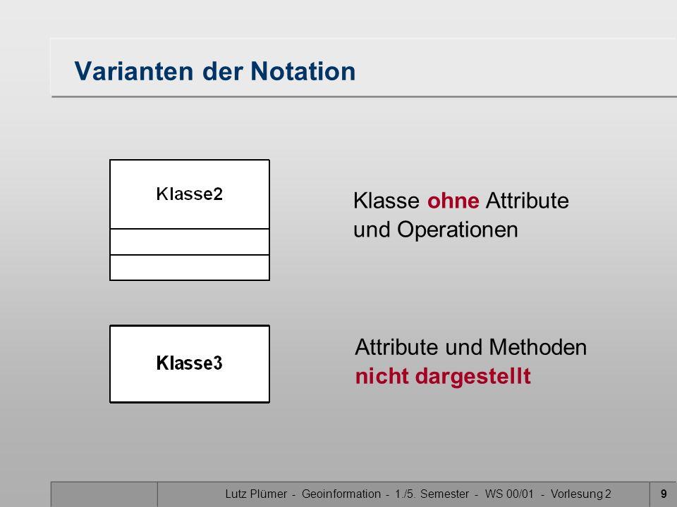 Lutz Plümer - Geoinformation - 1./5. Semester - WS 00/01 - Vorlesung 29 Varianten der Notation Klasse ohne Attribute und Operationen Attribute und Met