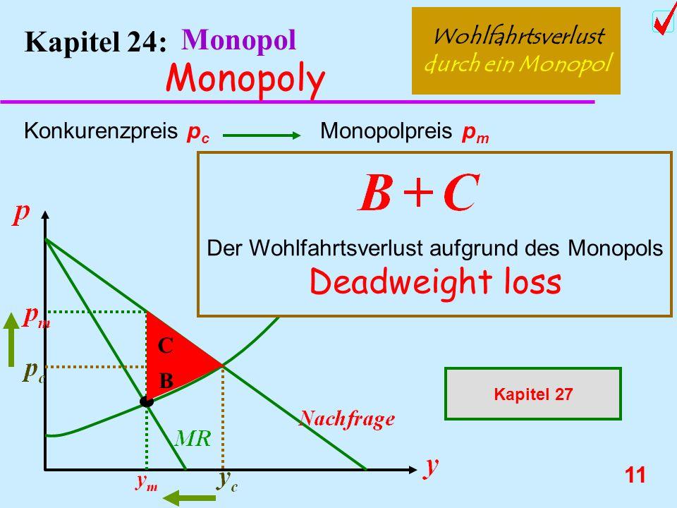10 Kapitel 24: Monopol Monopoly Wohlfahrtsverl ust durch ein Monopol Konkurenzpreis p c Monopolpreis p m AC Das Unternehmen: Die Konsumenten: