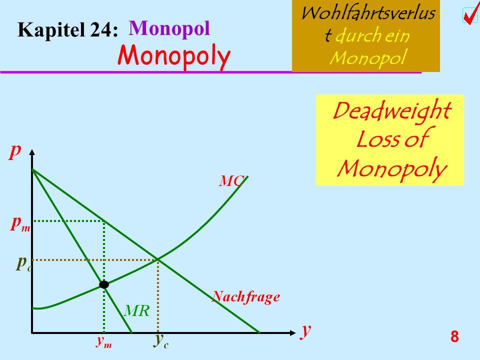 7 Kapitel 24: Monopol Monopoly Ineffizienz des Monopols