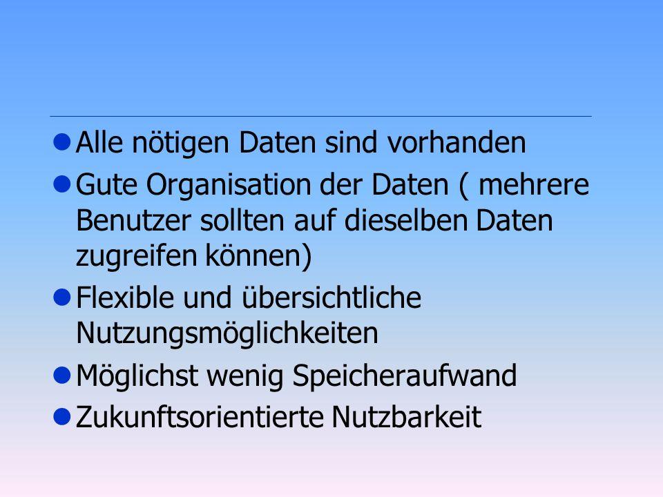 lAlle nötigen Daten sind vorhanden lGute Organisation der Daten ( mehrere Benutzer sollten auf dieselben Daten zugreifen können) lFlexible und übersic