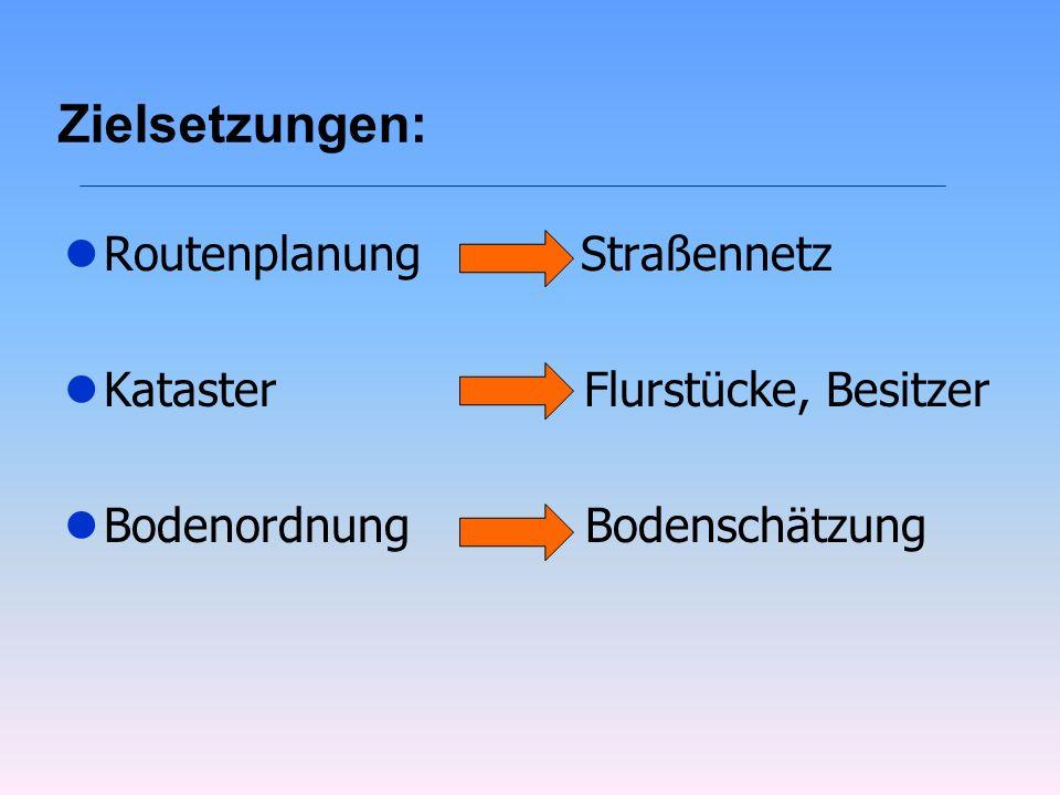 Zielsetzungen: lRoutenplanung Straßennetz lKataster Flurstücke, Besitzer lBodenordnung Bodenschätzung