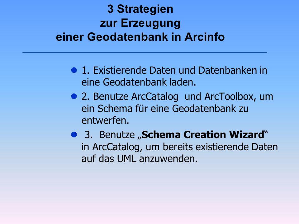 3 Strategien zur Erzeugung einer Geodatenbank in Arcinfo l1. Existierende Daten und Datenbanken in eine Geodatenbank laden. l2. Benutze ArcCatalog und