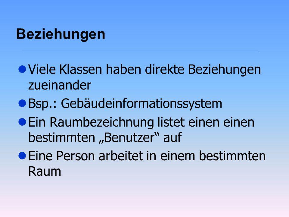 Beziehungen lViele Klassen haben direkte Beziehungen zueinander lBsp.: Gebäudeinformationssystem lEin Raumbezeichnung listet einen einen bestimmten Be