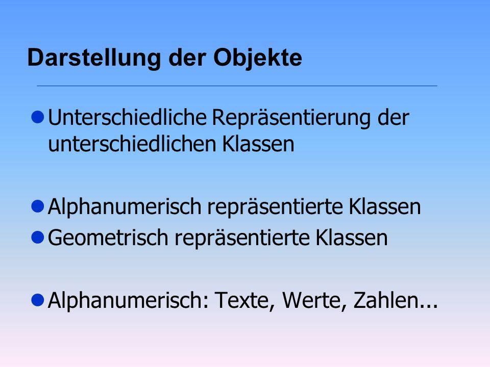 Darstellung der Objekte lUnterschiedliche Repräsentierung der unterschiedlichen Klassen lAlphanumerisch repräsentierte Klassen lGeometrisch repräsenti