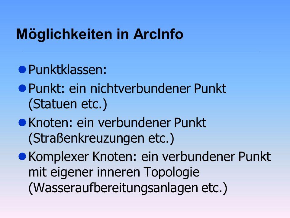 Möglichkeiten in ArcInfo lPunktklassen: lPunkt: ein nichtverbundener Punkt (Statuen etc.) lKnoten: ein verbundener Punkt (Straßenkreuzungen etc.) lKom