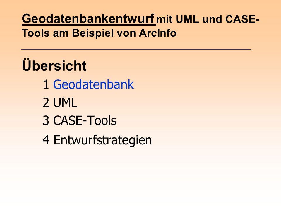 UML in ArcInfo: CASE - Tools lCASE - Tools: Computer Aided Software Engineering lSoftware - Entwicklungsumgebung lCASE - Tools fassen sonst isolierte Software -Entwicklungswerkzeuge (z.B.