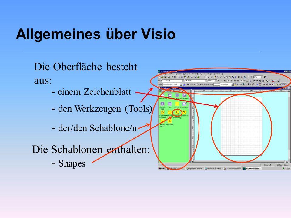 Allgemeines über Visio Die Oberfläche besteht aus: - einem Zeichenblatt - den Werkzeugen (Tools) - der/den Schablone/n Die Schablonen enthalten: - Sha