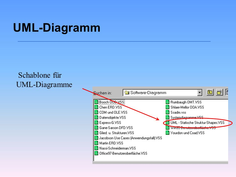 UML-Diagramm Schablone für UML-Diagramme