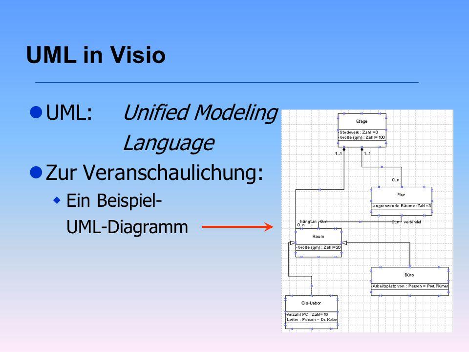 UML in Visio lUML: Unified Modeling Language lZur Veranschaulichung: wEin Beispiel- UML-Diagramm