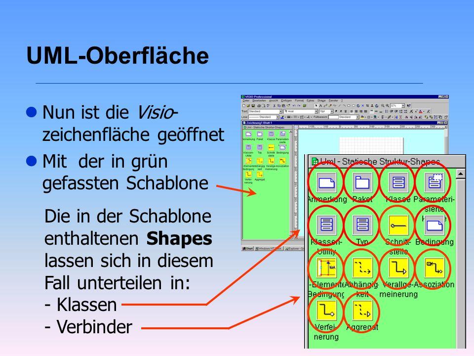 UML-Oberfläche lNun ist die Visio- zeichenfläche geöffnet lMit der in grün gefassten Schablone Die in der Schablone enthaltenen Shapes lassen sich in