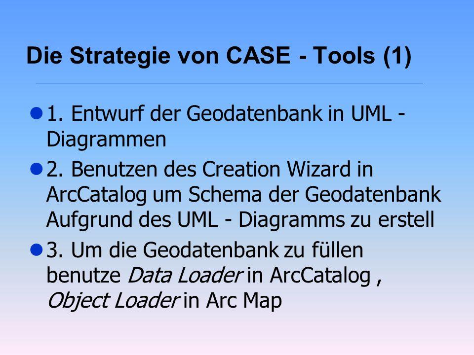 Die Strategie von CASE - Tools (1) l1. Entwurf der Geodatenbank in UML - Diagrammen l2. Benutzen des Creation Wizard in ArcCatalog um Schema der Geoda