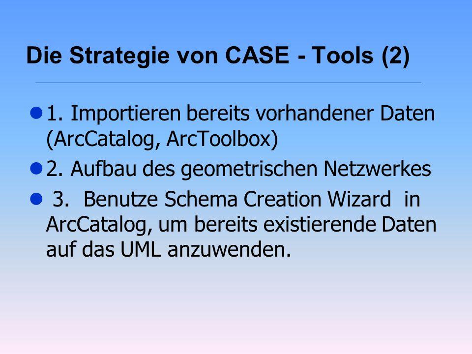 Die Strategie von CASE - Tools (2) l1. Importieren bereits vorhandener Daten (ArcCatalog, ArcToolbox) l2. Aufbau des geometrischen Netzwerkes l 3. Ben